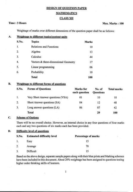Exam blueprint and specialty competencies malvernweather Images