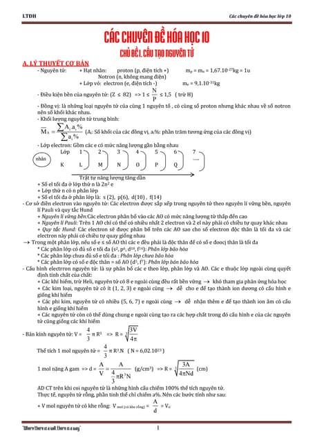 Các chuyên đề hóa học 10