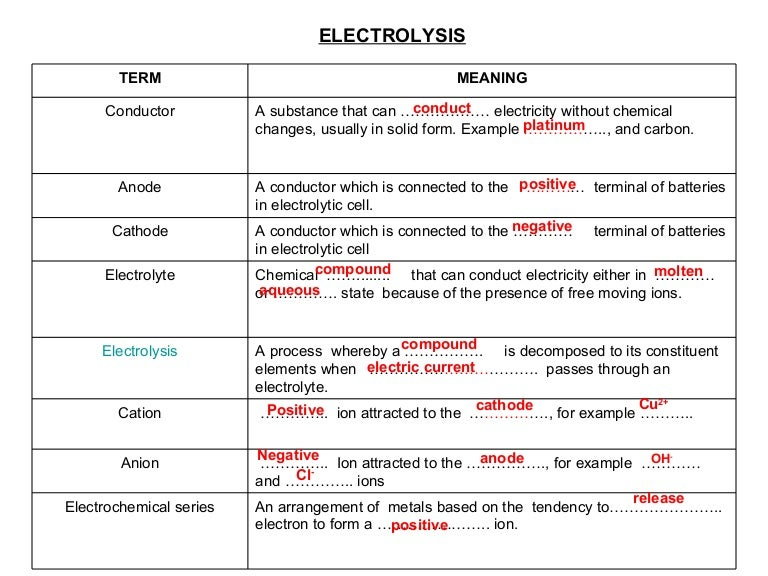 ELECTROCHEMSTRY POWER POINT