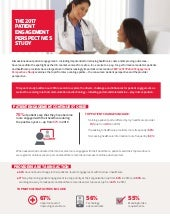 CDW Patient Engagement Survey