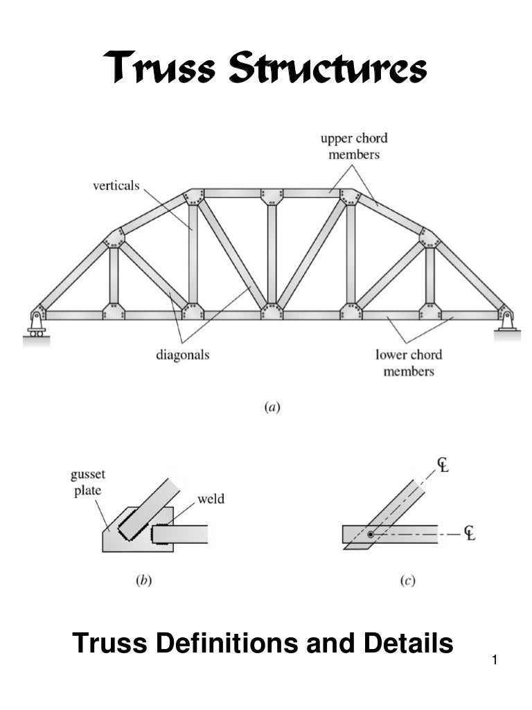 Ce 382 l5 truss structures hexwebz Choice Image