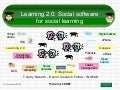 Learning 2.0: Social software for social learning