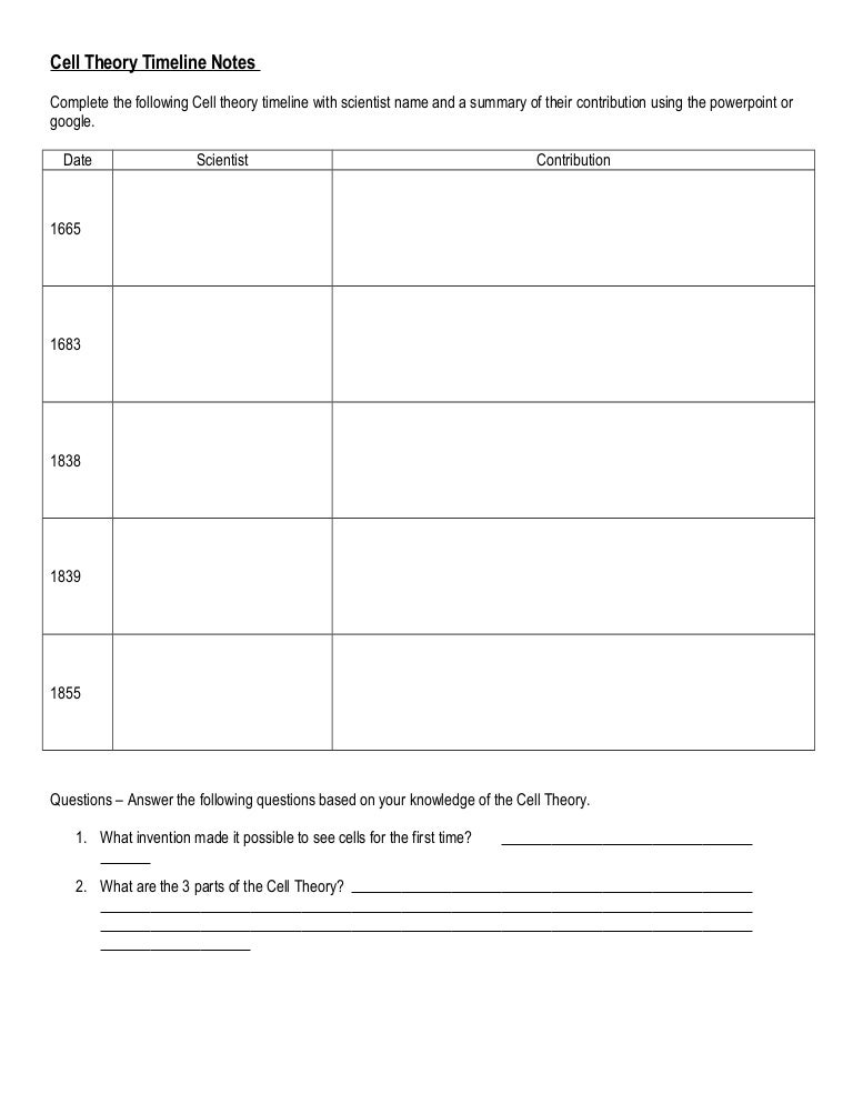 Cell theorytimelineandworksheet 2 – Cell Theory Worksheet