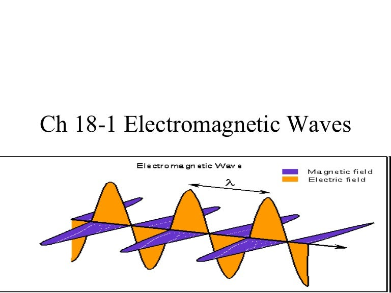 Ch 18 1 electromagnetic waves