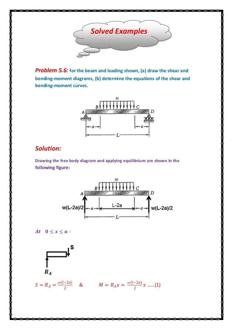Bending Moment Diagram Uniformly Distributed Load Ch 5 Problems