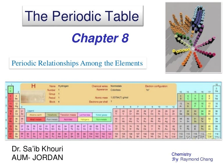 Al3 Ion Electron Configuration - slidesharefile