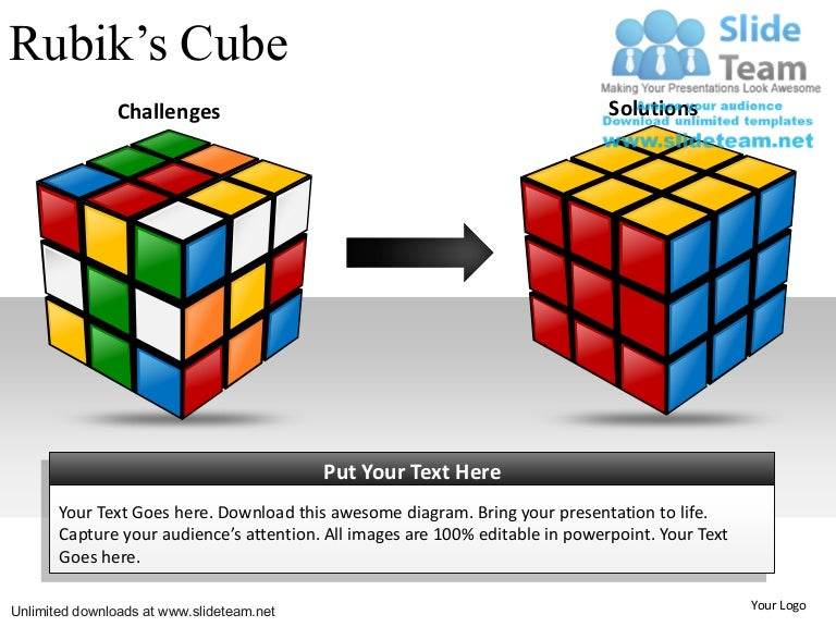 Challenges Rubiks Cube Converting Challenges To Solutions