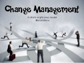 Change management - Kotter's eight-step model