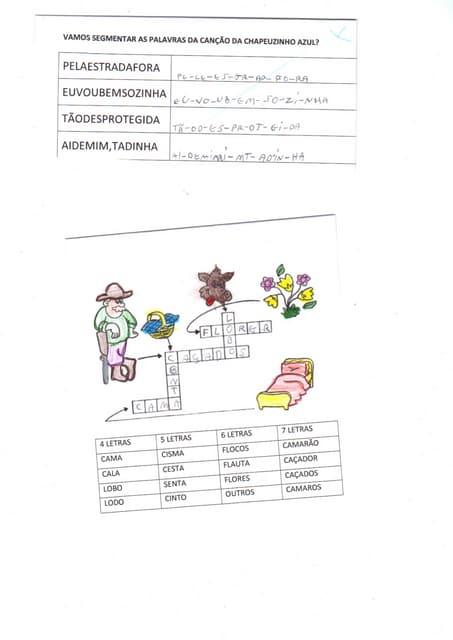 Chapeuzinh hipotes silab valor silab alfa   fab