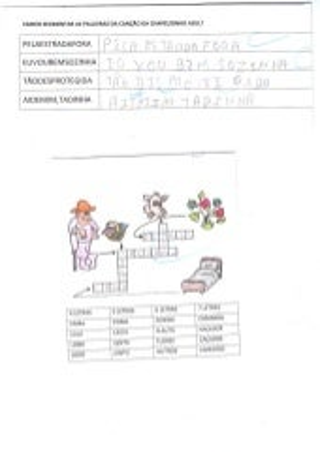 Chapeuzinho  hipotese silabic valor e silab alfa ald