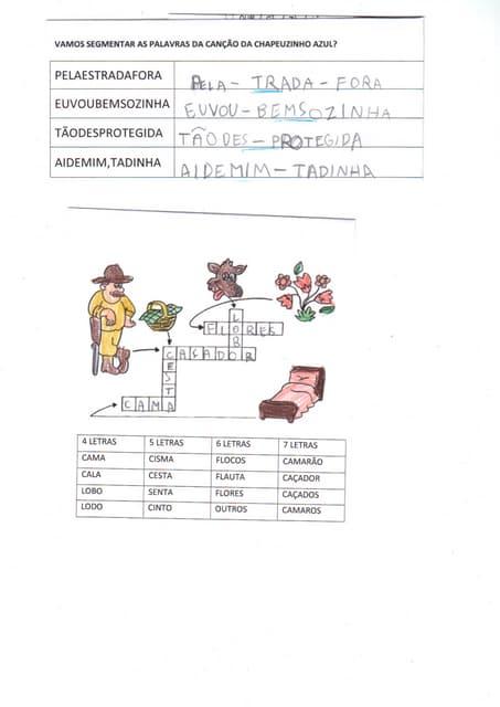 Chapeuzinho hipotese silab valor e silab alfa ale