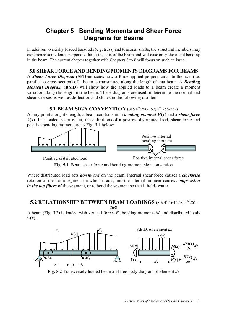 Moment Diagrams On Shear And Bending Moment Diagram Distributed Load