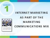 Chapter 1 Integrating Internet Marketing into the Marketing Communications Mix