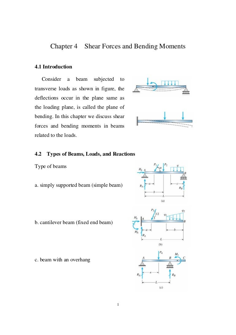 Cantilever Beam Moment Diagram Picture Chapter 4 Shear Forces And Bending Moments