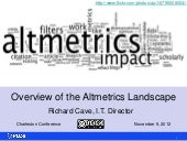 Overview of the altmetrics landscape