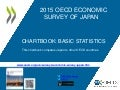 Chartbook-Japan-compare-to-OECD-economies