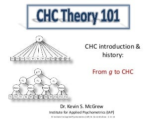 CHC theory 101:  From general intelligence...