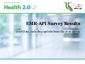 Health 2.0 EMR API report 2018