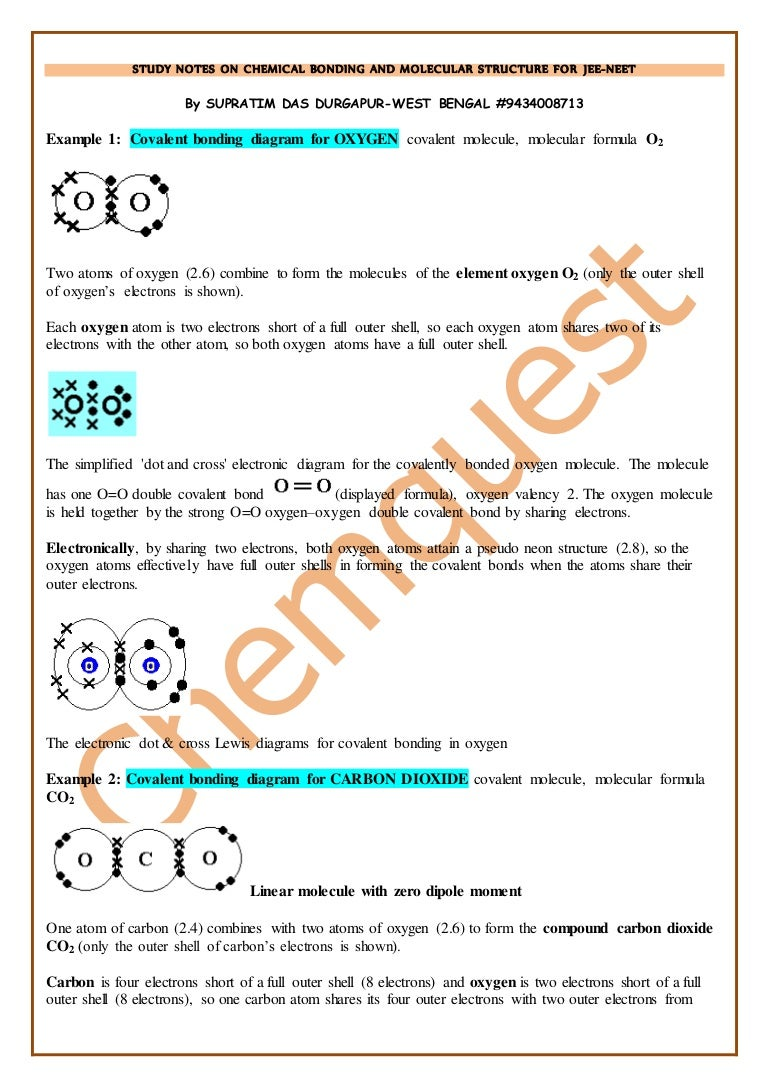 Chemical bonding and molecular structure pooptronica Images