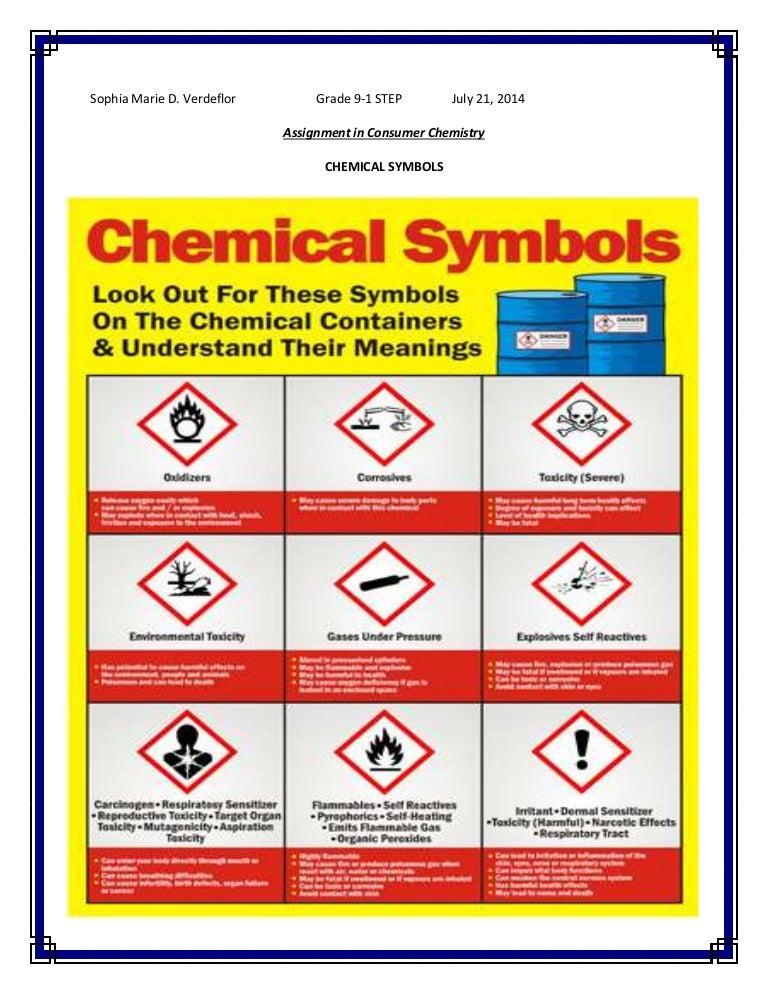 Chemicalsymbols 150329004839 Conversion Gate01 Thumbnail 4gcb1495441297