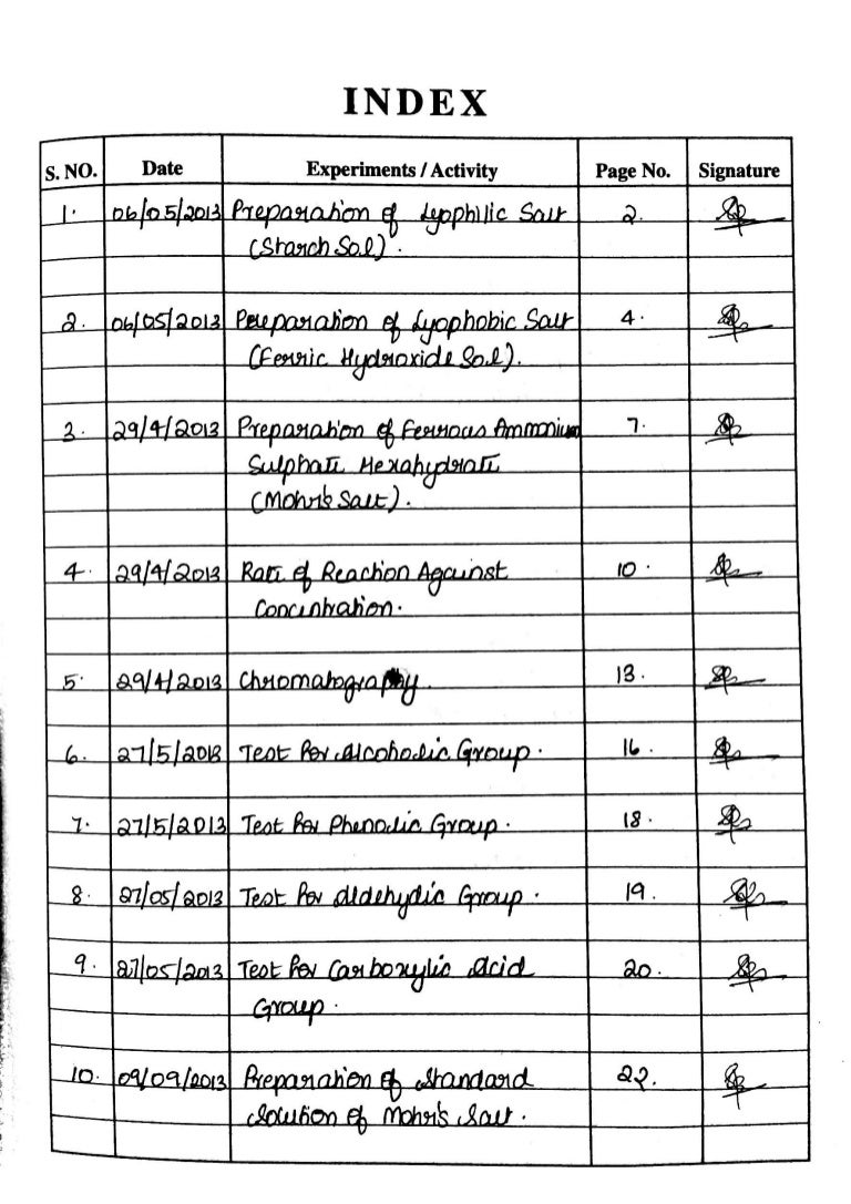 Chemistry Practical Record Full CBSE Class 12