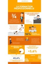 Chiffres cle-formation-professionnelle-infographie-1