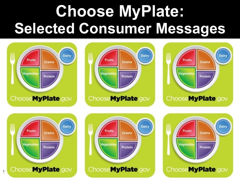 Choose myplate-powerpoint