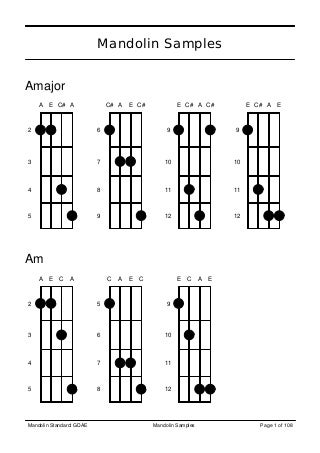 Mandolin mandolin chords tuning : Mandolin | LinkedIn