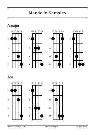 Mandolin mandolin chords e7 : Mandolin | LinkedIn