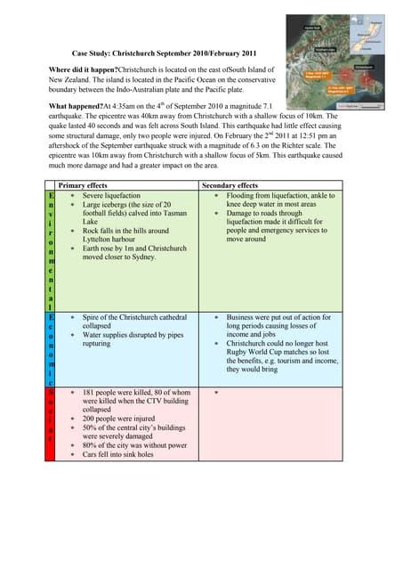 christchurch earthquake case study a2