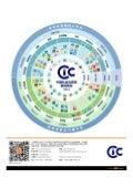 CIC 2014 中国社会化媒体格局概览
