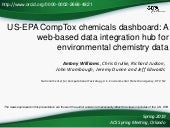 The EPA Comptox Chemicals Dashboard as a Data Integration Hub for Environmental Chemistry Data