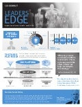 Highlights from the EMC & VMware CIO Summit