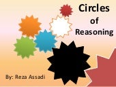 Circles of reasoning
