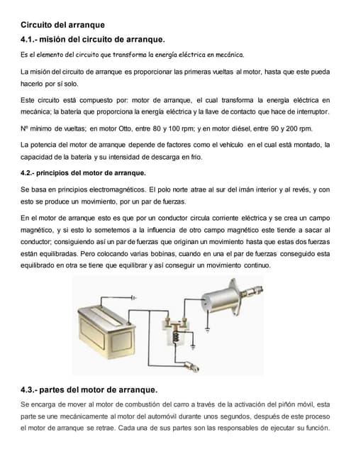 Bobina de Rotor Arranque Solenoide el imán Alambre De Cobre Esmaltado rebobinado..