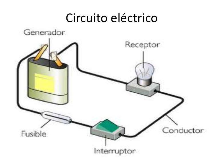 Circuito Significado : Circuito eléctrico
