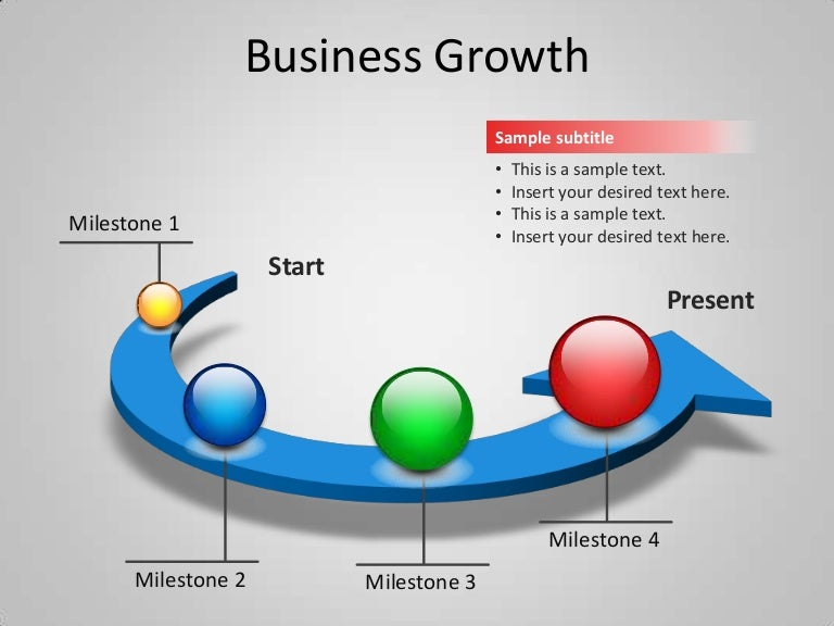 Circular growth powerpoint template toneelgroepblik