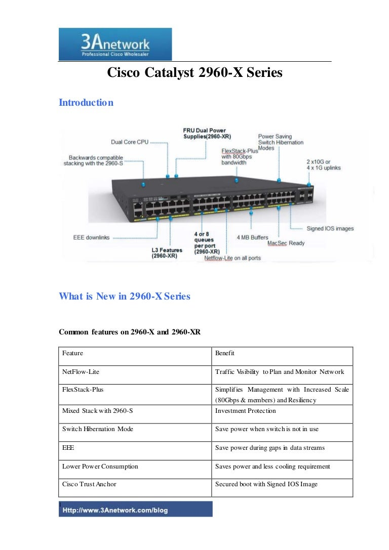 Cisco catalyst 2960 x series