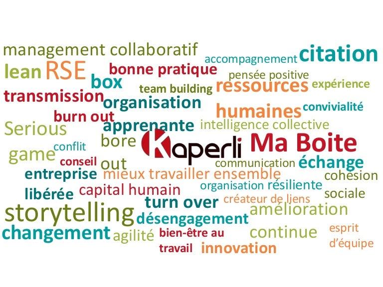 Citations Sur L Esprit D Equipe Kaperli