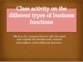 Class activity on the different types of business