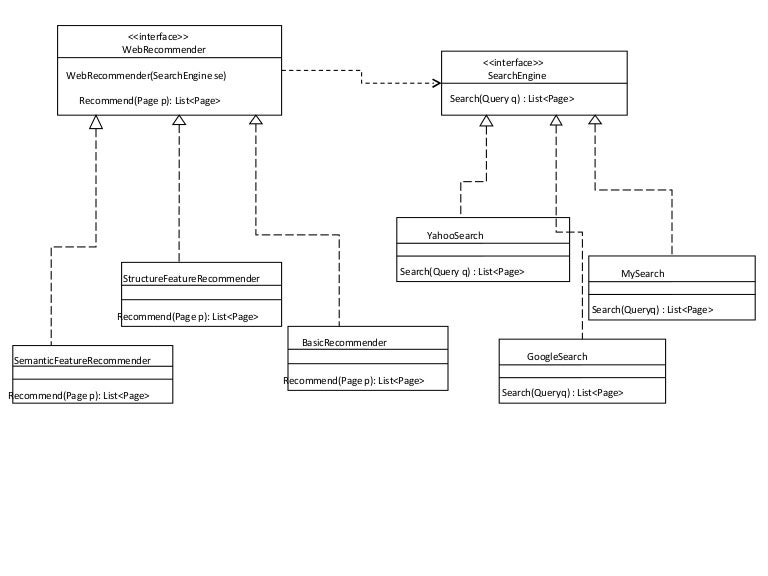 Class diagram v2 ccuart Image collections