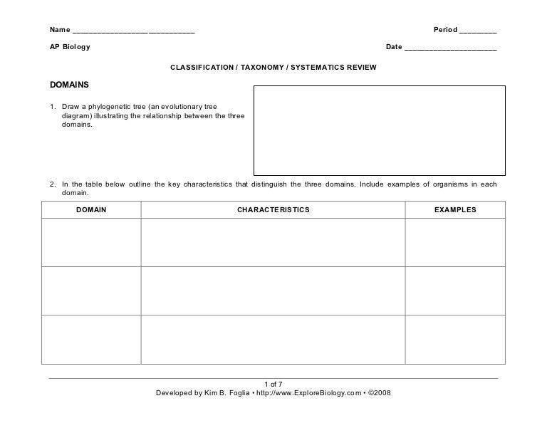 Biological Classification Worksheet Free Worksheets Library – Biological Classification Worksheet
