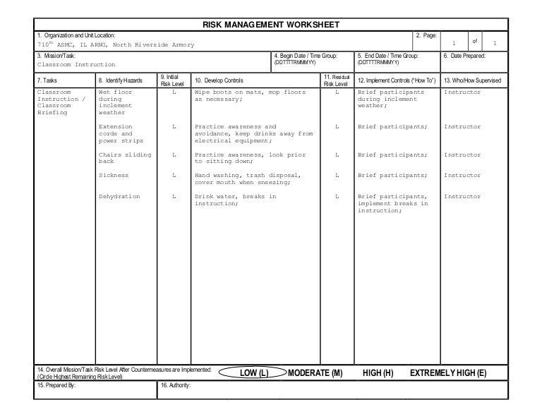 army composite risk management worksheet Termolak – Composite Risk Management Worksheet