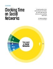 Clocking time on social networks