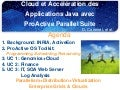Cloud acceleration-pro active-solutionslinux-ow2