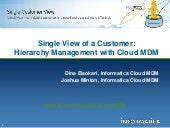 Salesforce.com Hierarchy Management with Informatica Cloud MDM