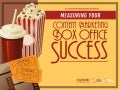 Measuring Your Content Marketing Box Office Success