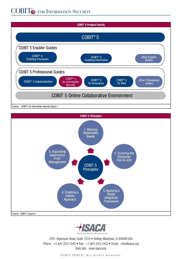 cobit 5 for information security pdf free download