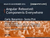Angular Rebooted: Components Everywhere