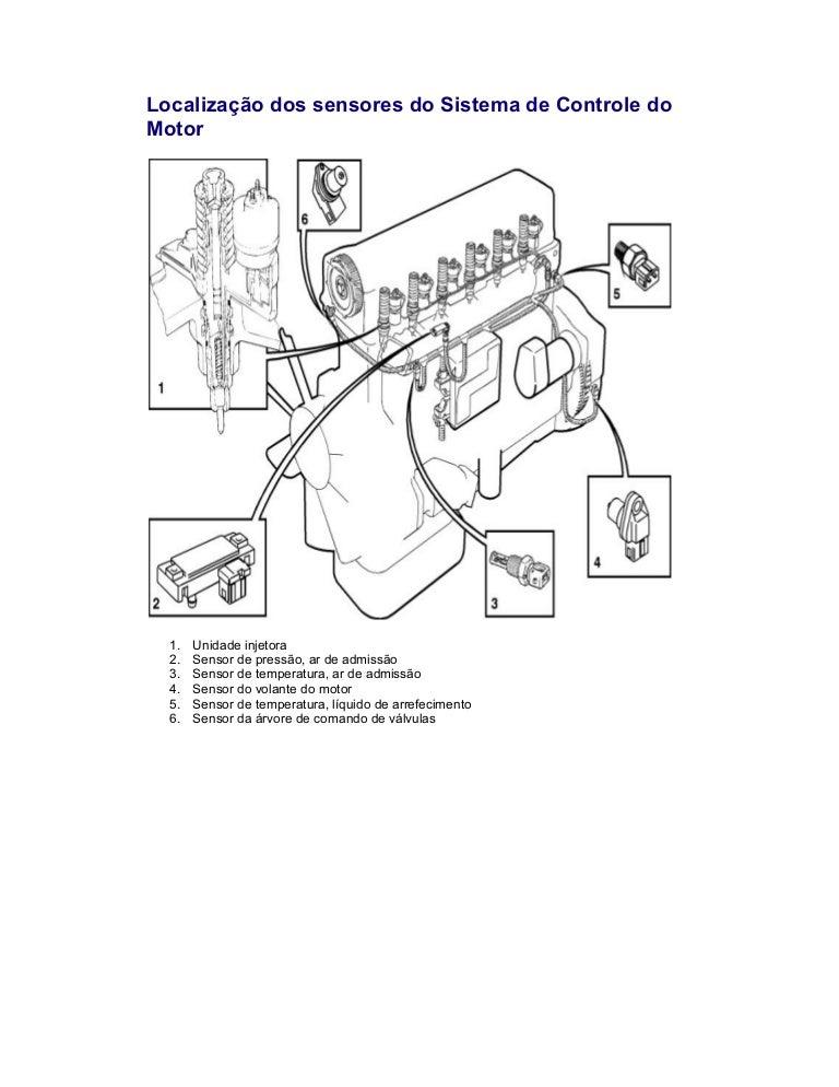 Codigos De Falhas Volvo Fh12 D12 Arhptslideshare: Volvo D12a Engine Diagram At Gmaili.net
